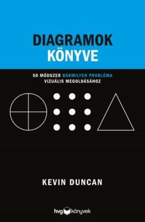 Diagramok könyve